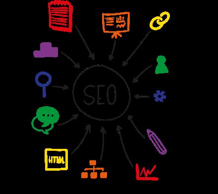Seo продвижение и раскрутка сайта самостоятельно оптимизация сайта под ключ Лебедянь